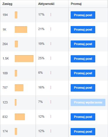 statystyki-fanpage-posty2